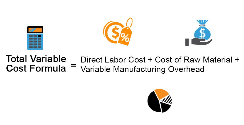 Total Variable Cost Formula