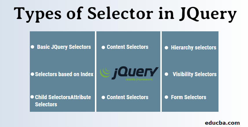 Types of Selector in JQuery
