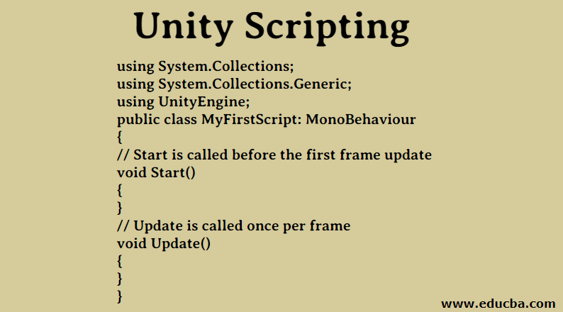 Unity Scripting | Steps to create Unity Scripting with Uses