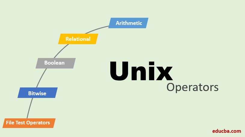 Unix Operators-1.1