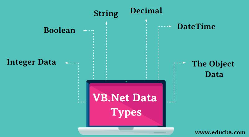 VB.Net Data Types