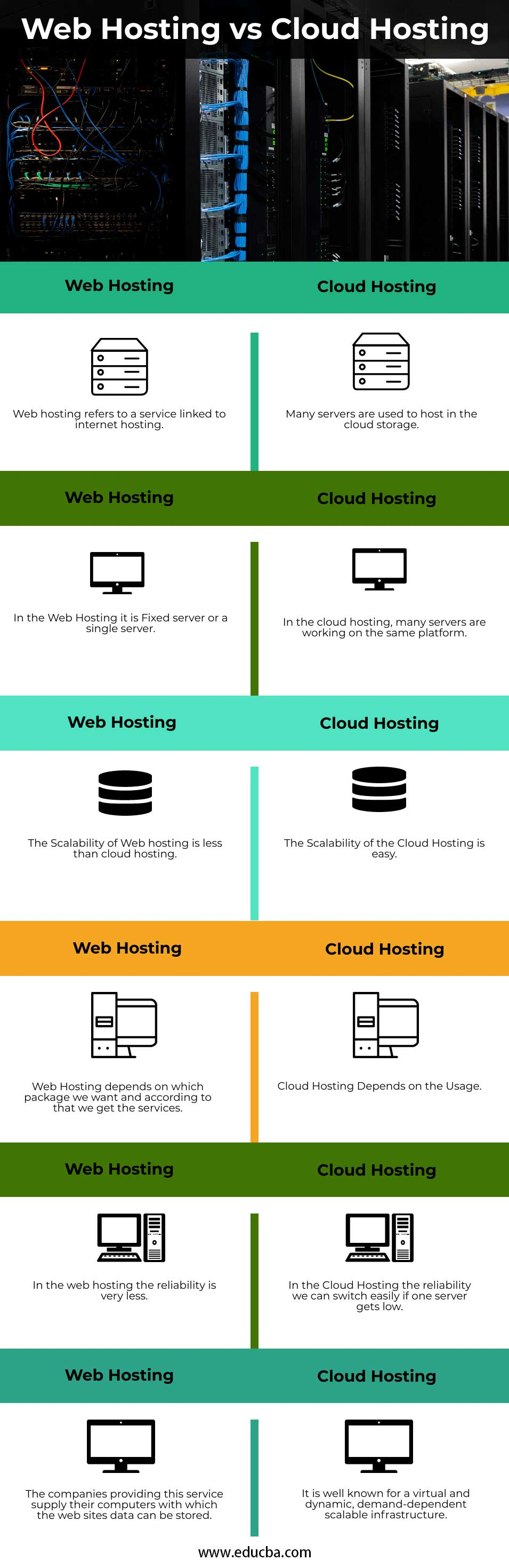 Web-Hosting-vs-Cloud-Hosting-info