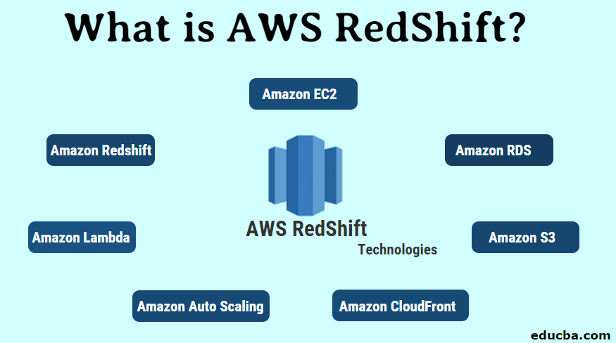 What is AWS RedShift