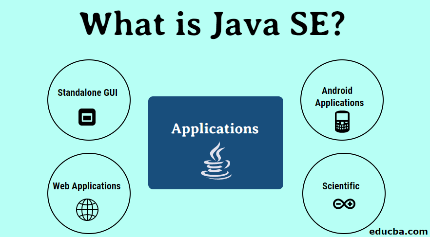What is Java SE