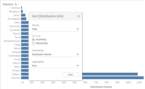Sorting in Tableau