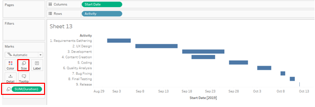 drag duration on gantt charts