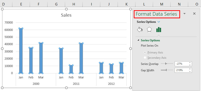 Formatting the Clustered Column Chart 3-2