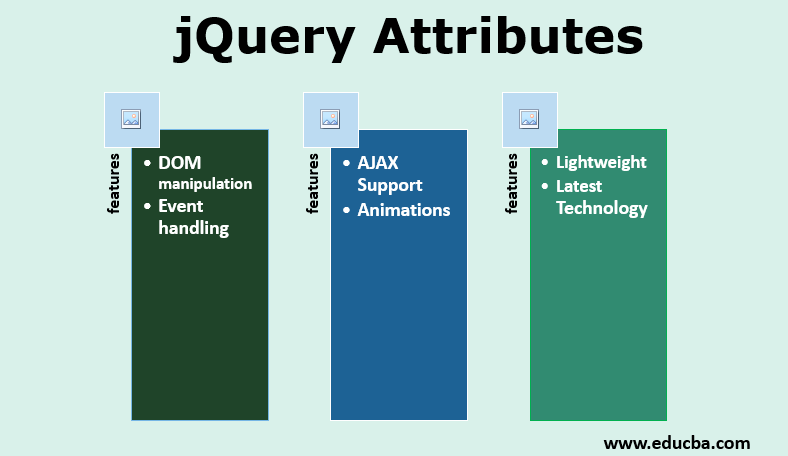 jQuery Attributes