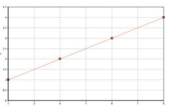 Matplotlib In Python