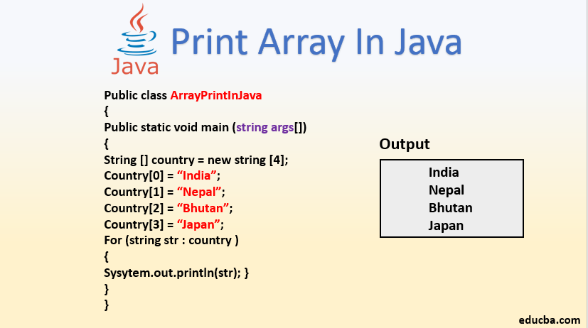 print array in java