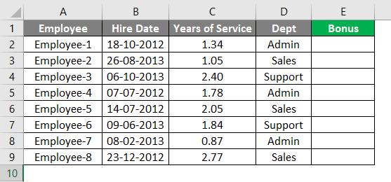 Advanced Formulas in Excel 3-1
