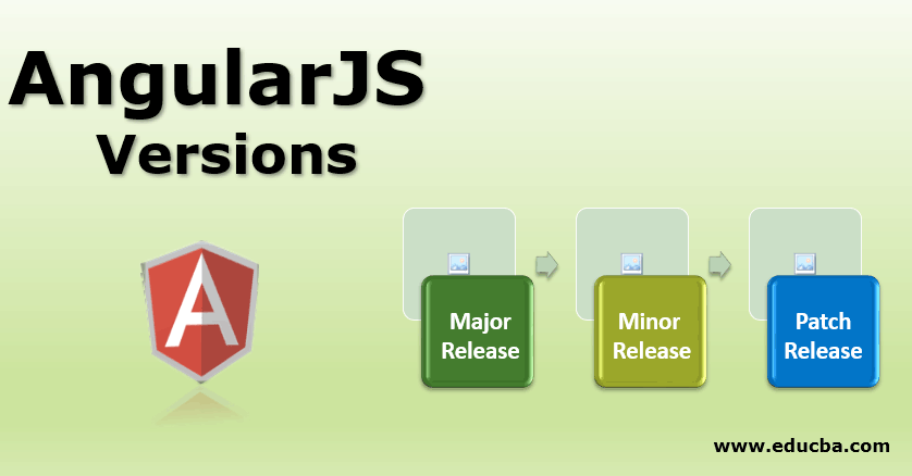 AngularJS Versions
