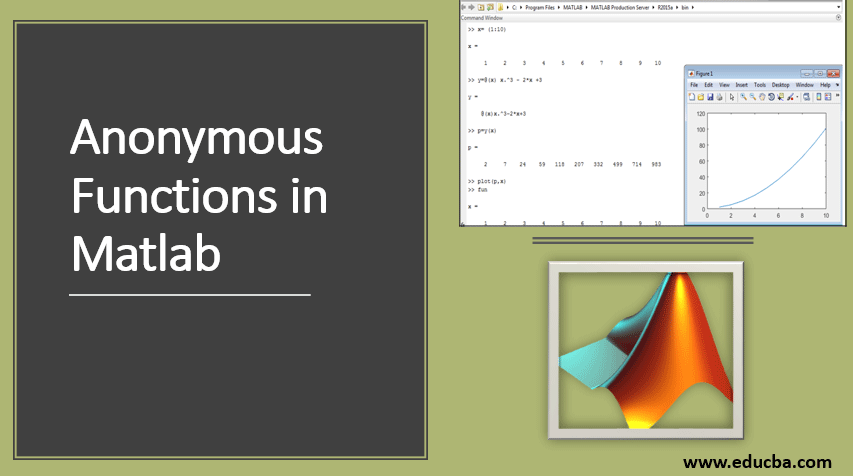 Anonymous Functions in Matlab