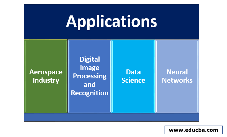 Applications of MATLAB