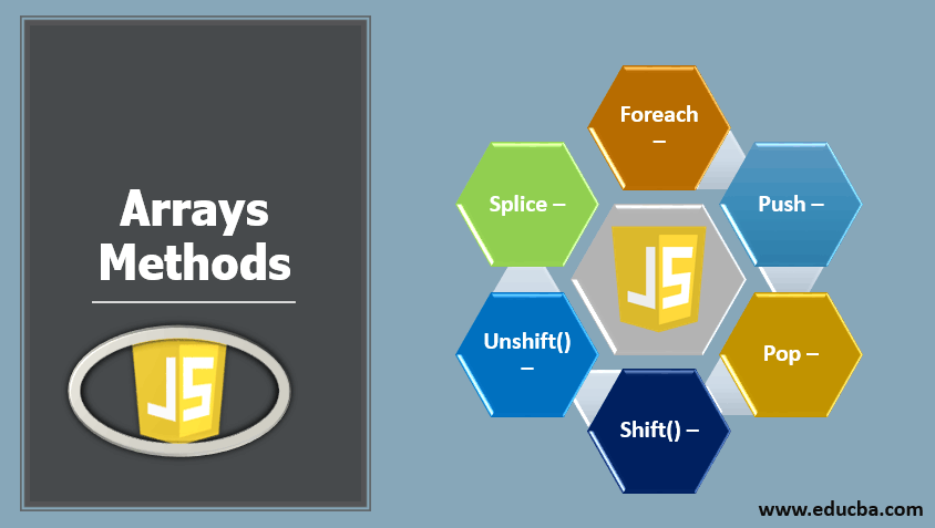 Arrays Methods in JavaScript