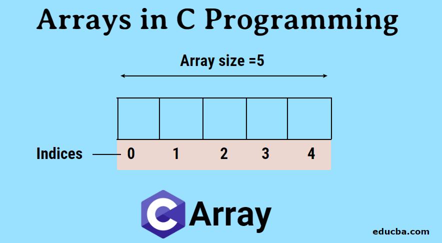 Arrays in C Programming