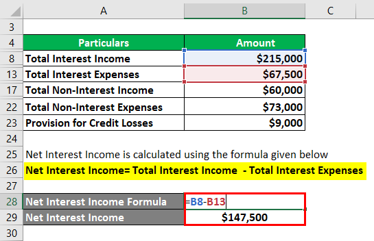 Net Interest Income Formula-2.2