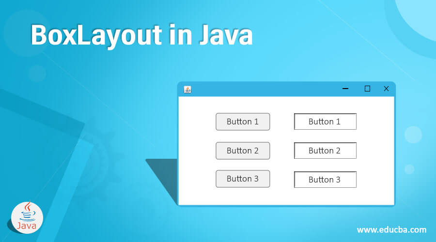 BoxLayout in Java