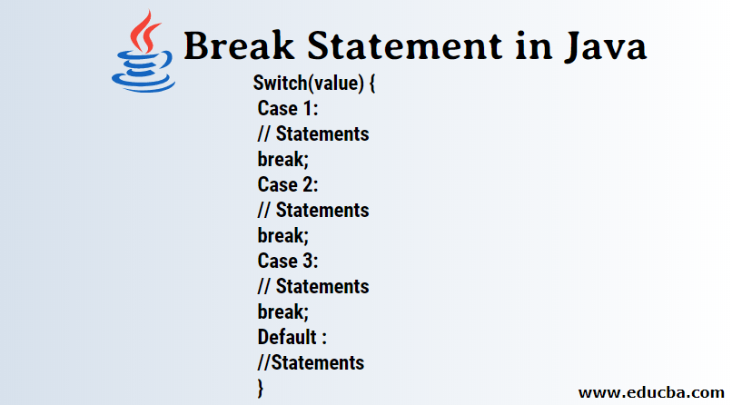 Break Statement in Java
