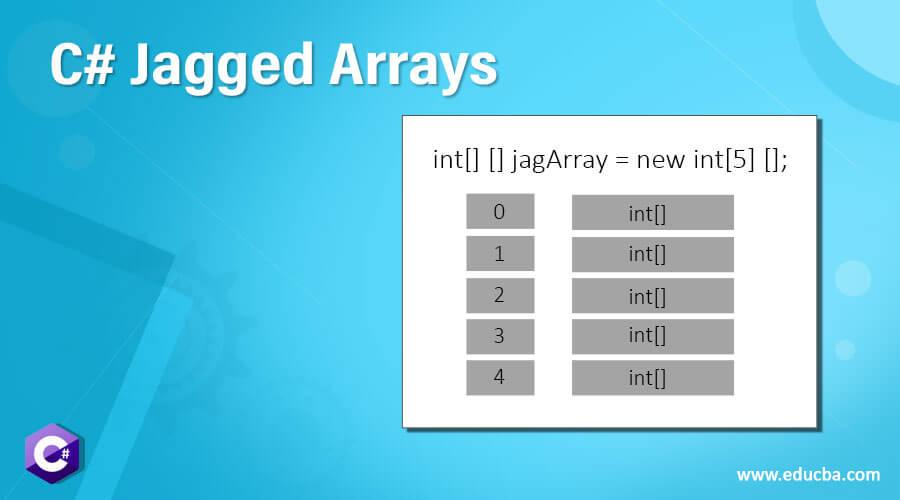 C# Jagged Arrays