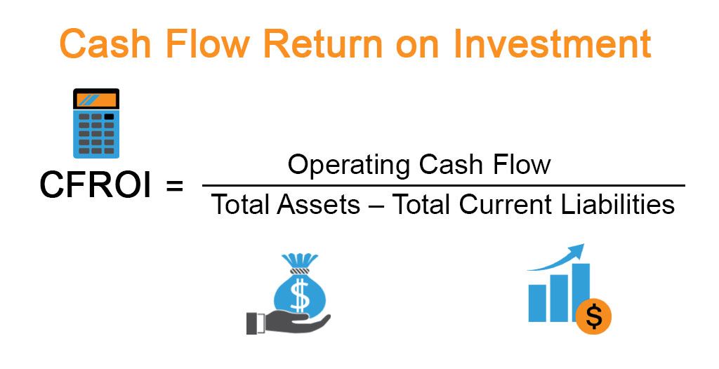 Cash Flow Return on Investment