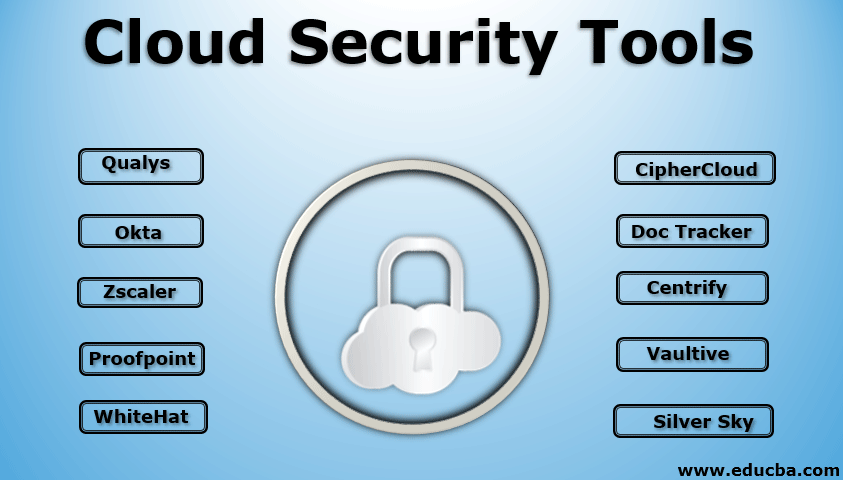 Cloud Security Tools