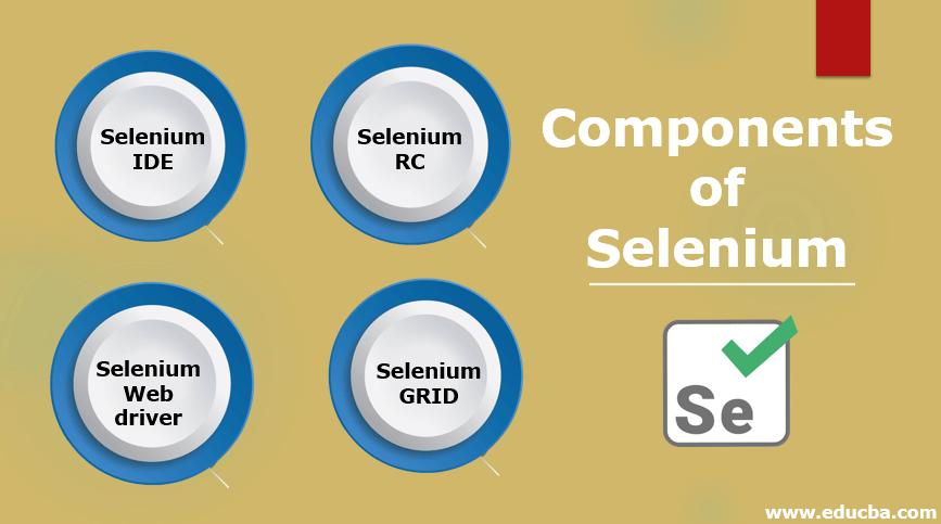 Components of Selenium