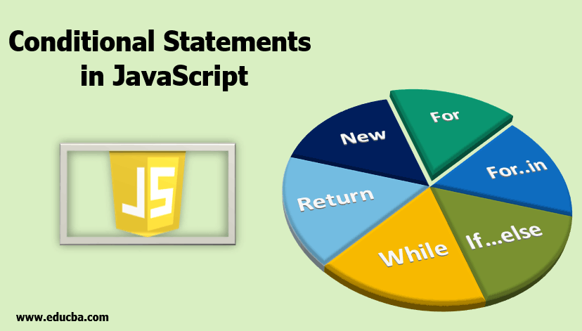Conditional Statements in JavaScript