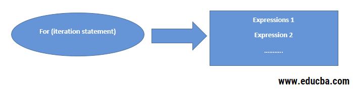 Control Flow 3