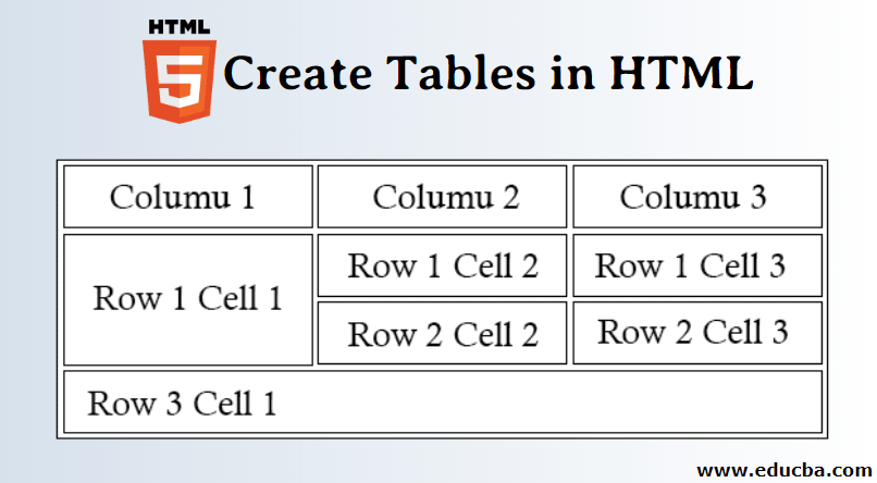 Create Tables In Html Learn Styling Using Tags - How To Set Table Border In Html5