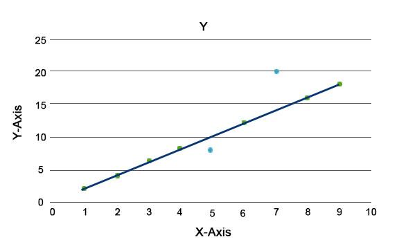 Data science Techniques1