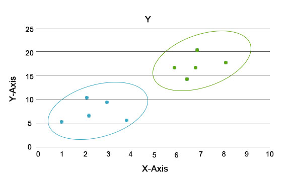 Data science Techniques2