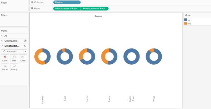 Donut Chart in Tableau-1.19