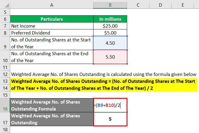 Weighted Average No. of Shares Outstanding-1.2..