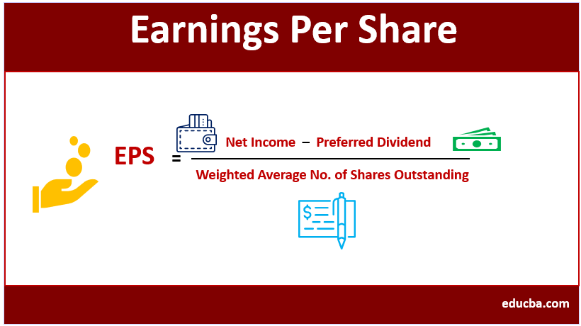 Earnings Per Share...