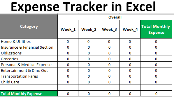 Expense Tracker in Excel