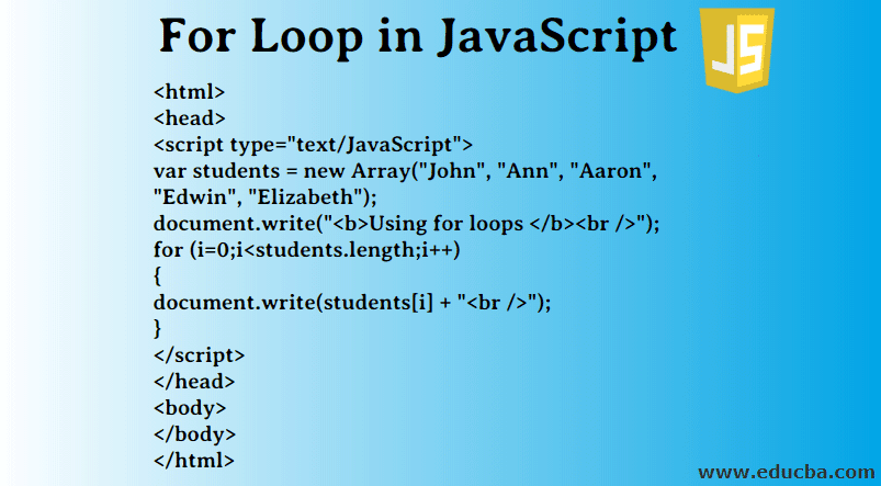 For Loop in JavaScript