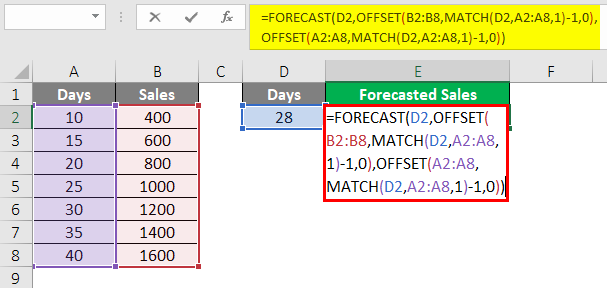 Using the Forecast Function 2