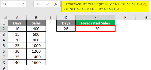 Using the Forecast Function 3