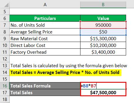 Total Sales -2.2