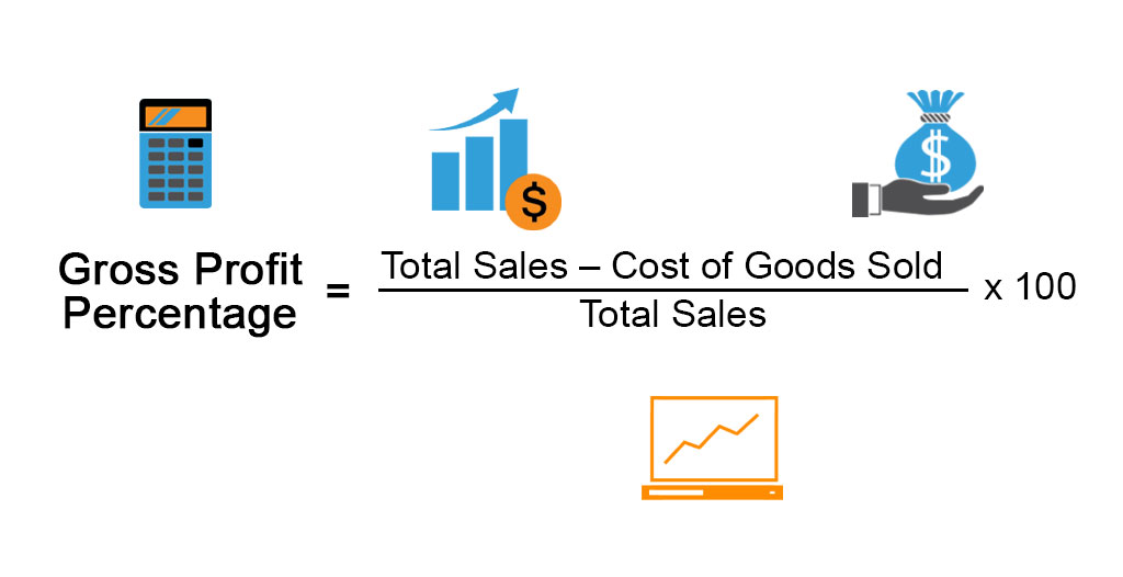 Gross Profit Percentage Formula Top 3 Examples With