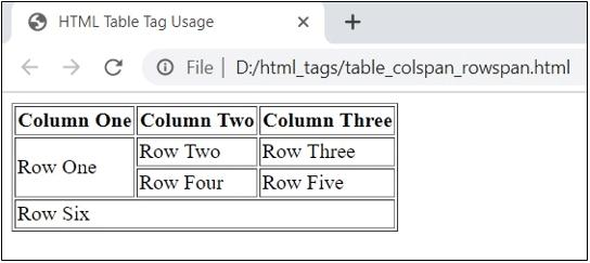 HTML output 5