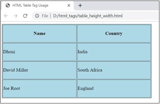 HTML output 7