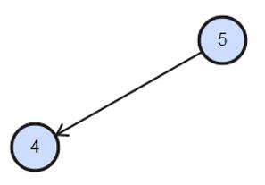 Heap Sort in C++ -13