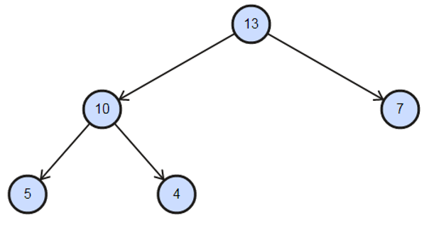 Heap Sort in C++ -4