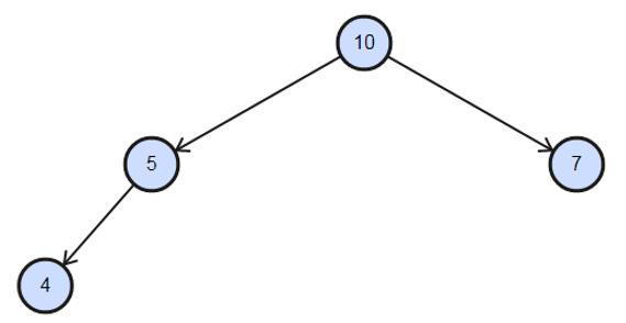 Heap Sort in C++ -7