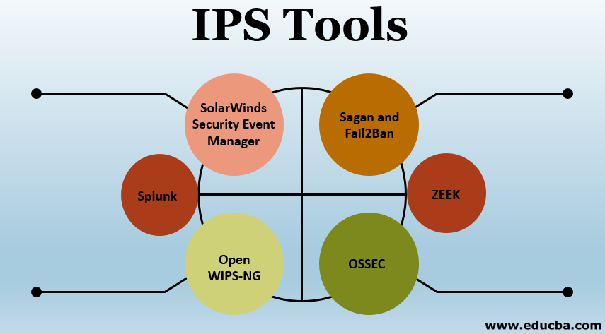 IPS Tools
