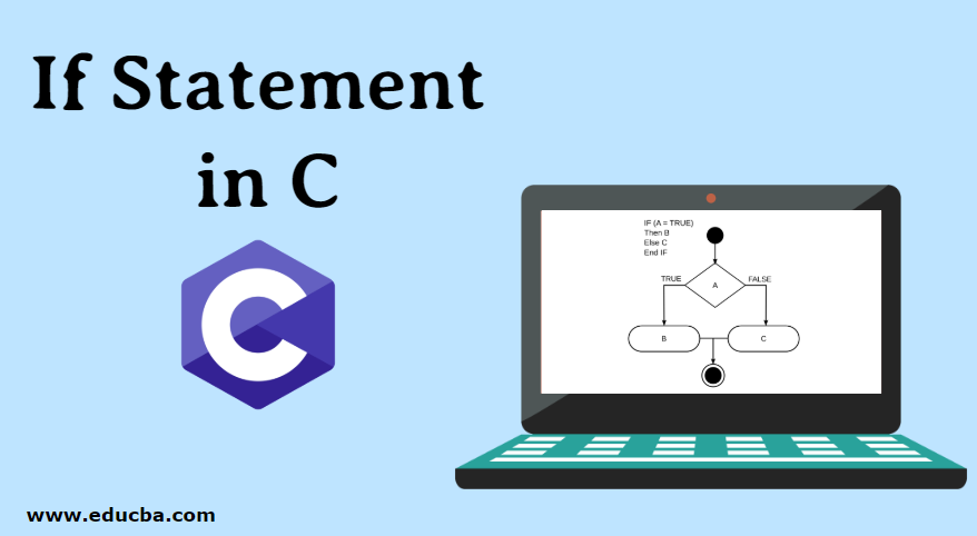If Statement in C