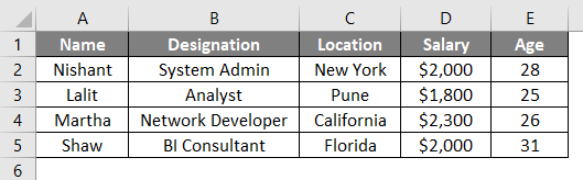 Index Match Function in Excel 1-1