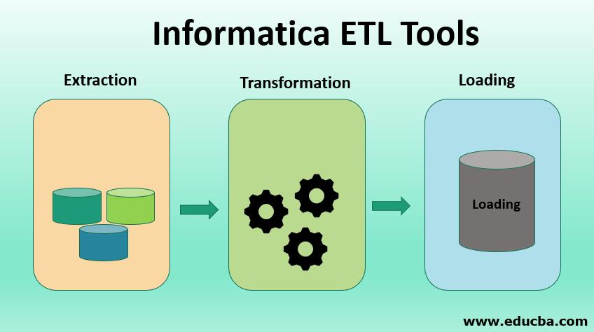 Informatica ETL Tools